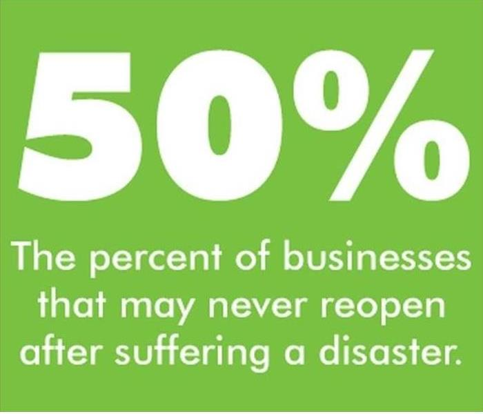Commercial Can Your Williamson County Business Survive a Disaster?