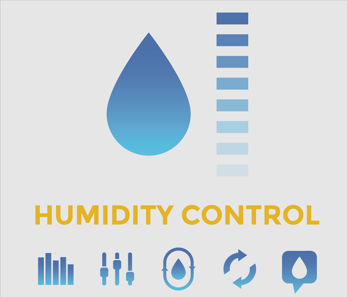 Humidity control icons